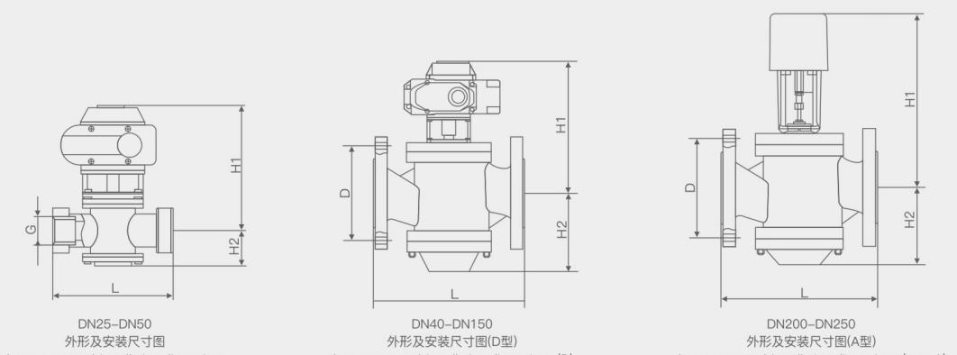 EDRV 动态平衡电动调节阀图纸